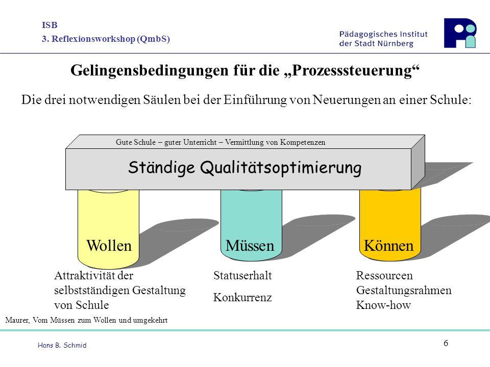 """Gelingensbedingungen für die """"Prozesssteuerung"""