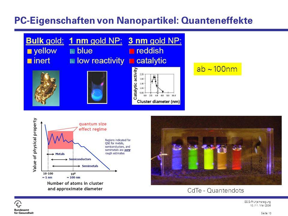 PC-Eigenschaften von Nanopartikel: Quanteneffekte