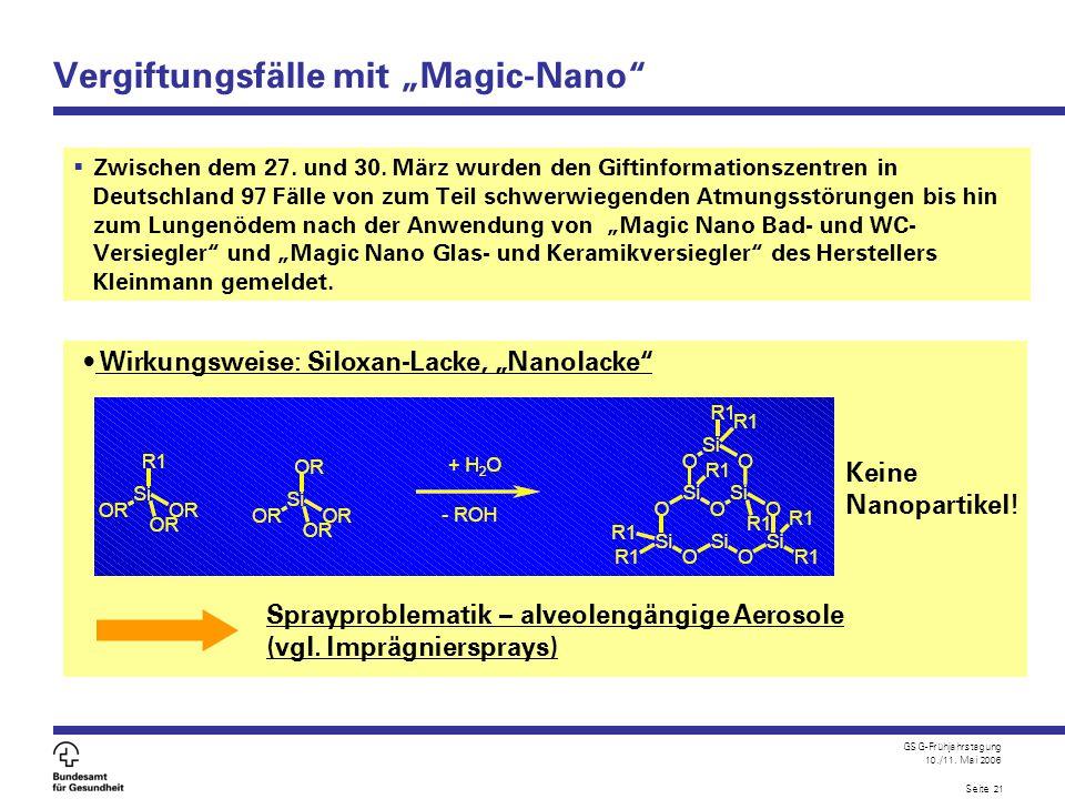"Vergiftungsfälle mit ""Magic-Nano"