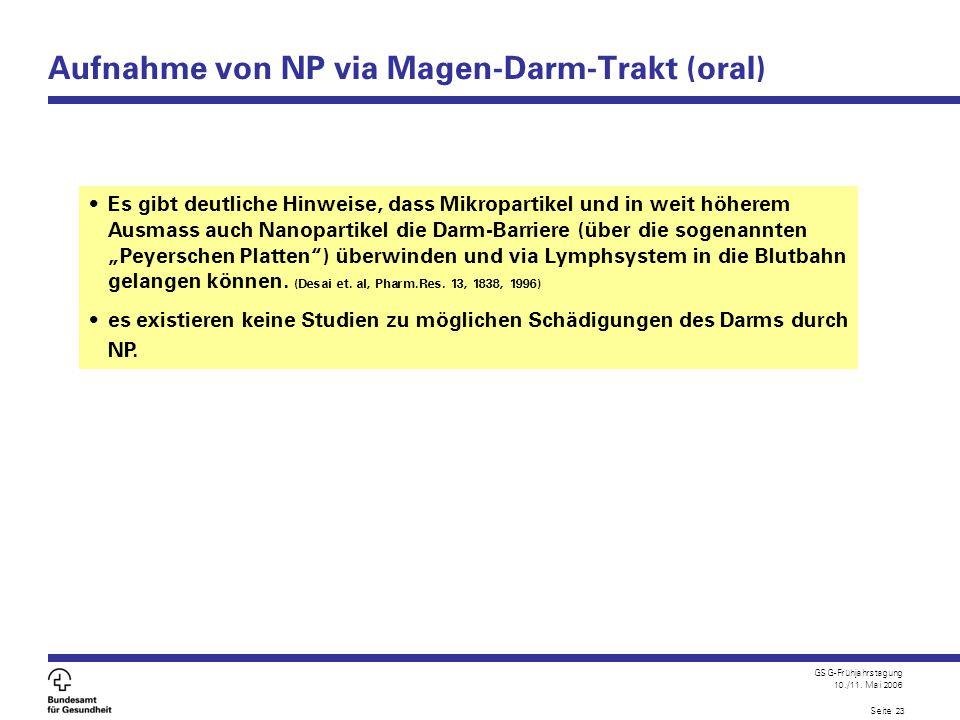 Aufnahme von NP via Magen-Darm-Trakt (oral)