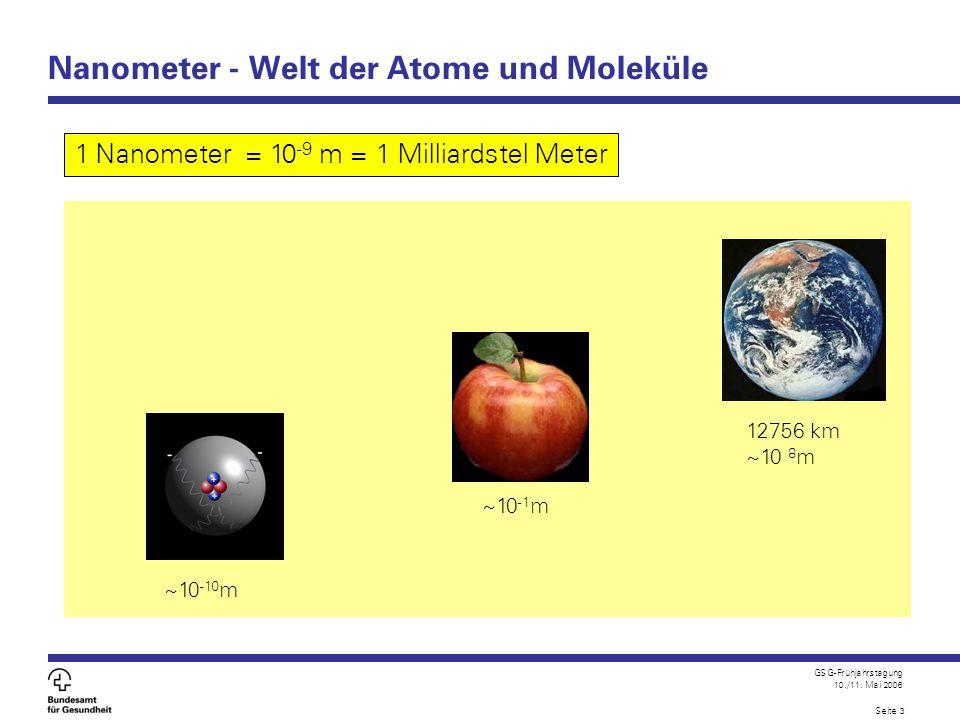 Nanometer - Welt der Atome und Moleküle