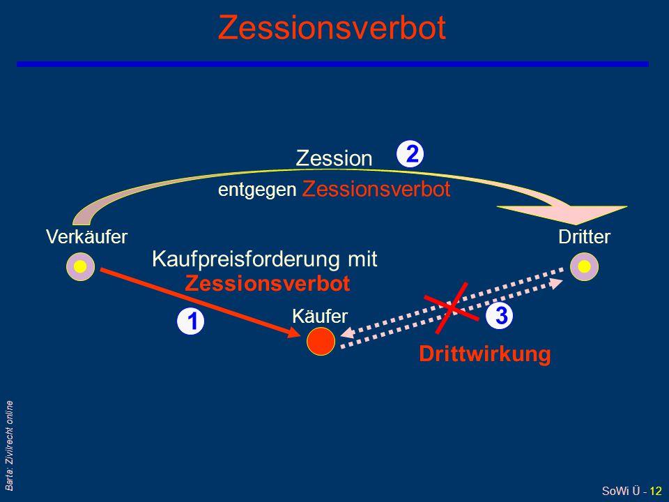 Zessionsverbot 2 3 1 Zession entgegen Zessionsverbot