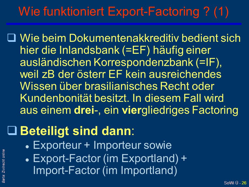 Wie funktioniert Export-Factoring (1)
