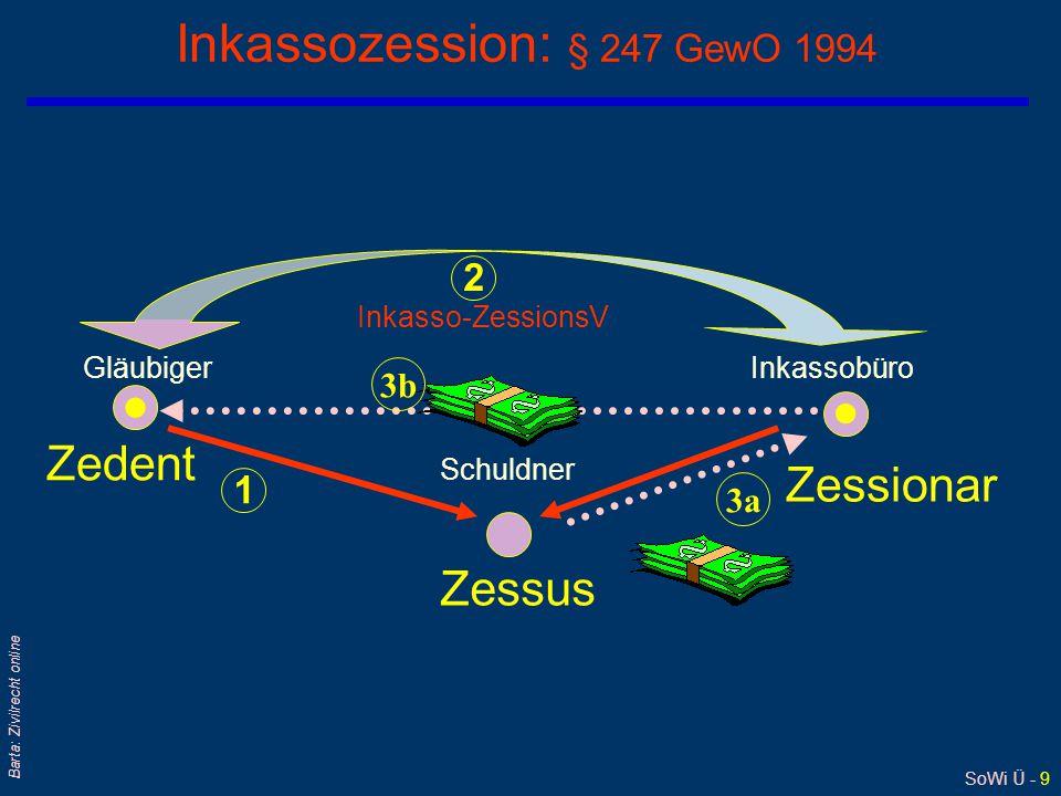 Inkassozession: § 247 GewO 1994