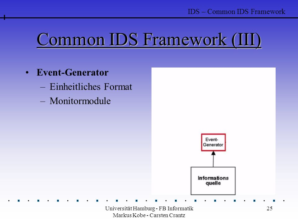 Common IDS Framework (III)