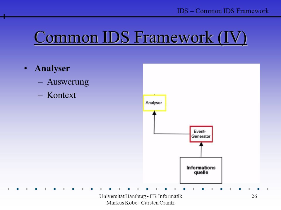 Common IDS Framework (IV)