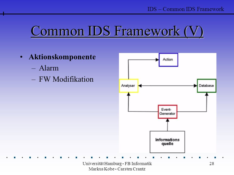 Common IDS Framework (V)