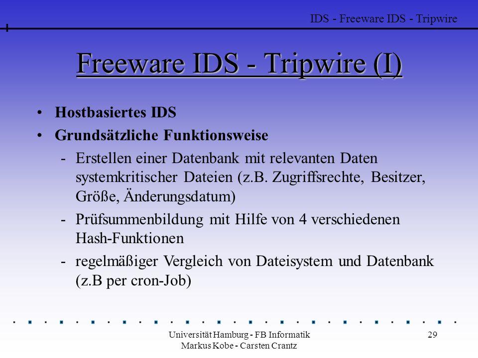 Freeware IDS - Tripwire (I)