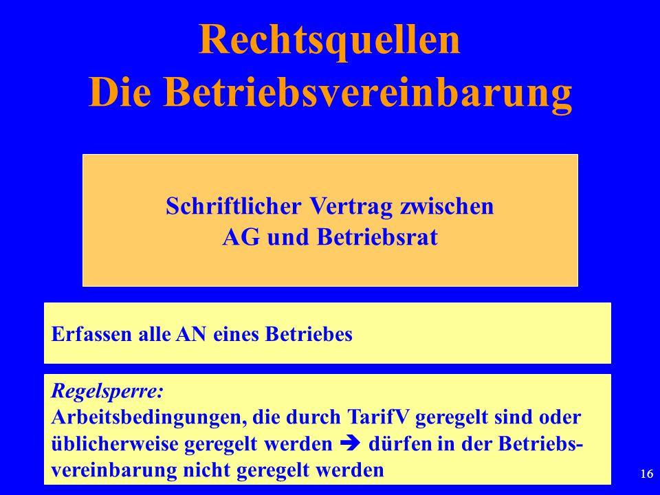 Rechtsquellen Die Betriebsvereinbarung