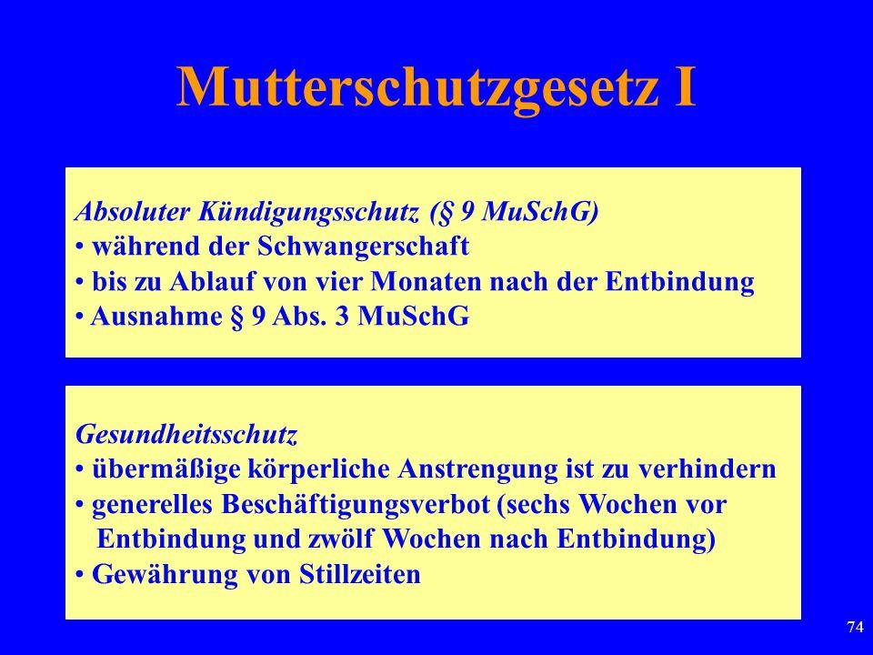 Mutterschutzgesetz I Absoluter Kündigungsschutz (§ 9 MuSchG)