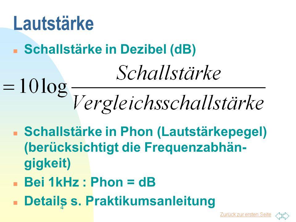 Lautstärke Schallstärke in Dezibel (dB)