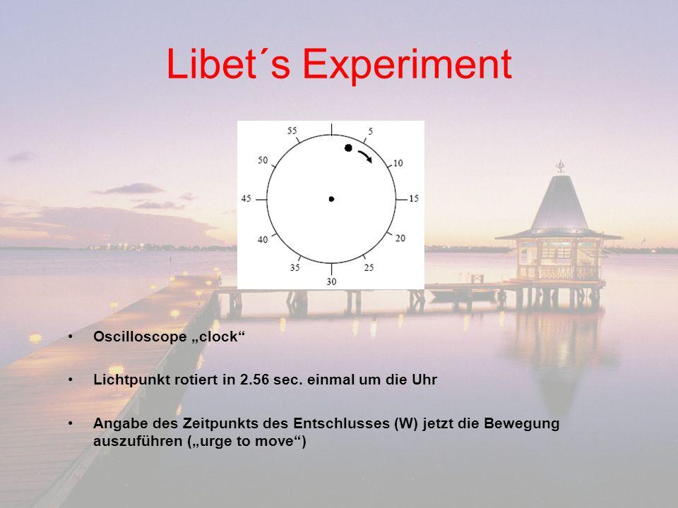 """Libet´s Experiment Oscilloscope """"clock"""
