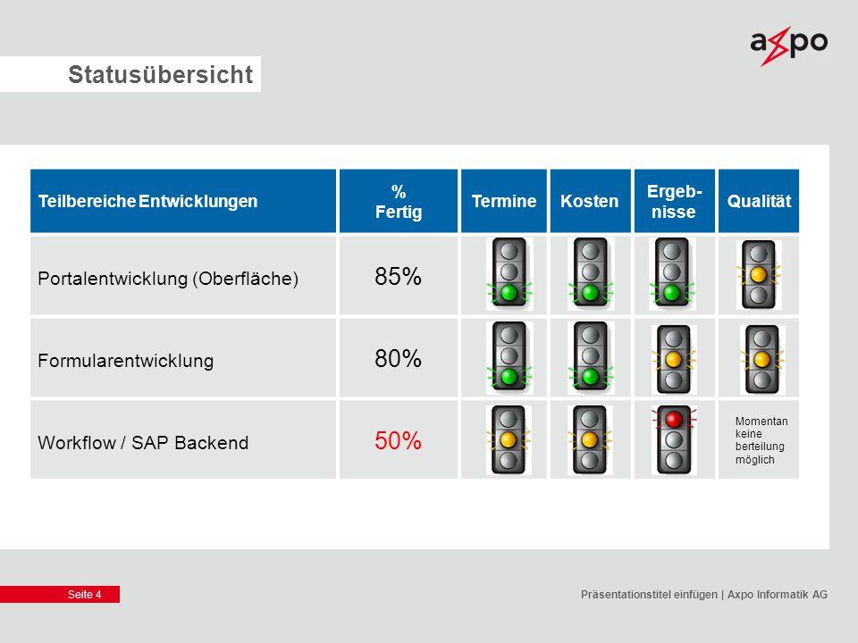 Statusübersicht 85% 80% 50% Portalentwicklung (Oberfläche)