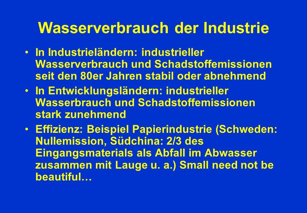 Wasserverbrauch der Industrie