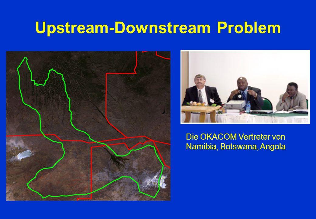 Upstream-Downstream Problem