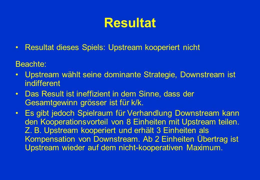 Resultat Resultat dieses Spiels: Upstream kooperiert nicht Beachte: