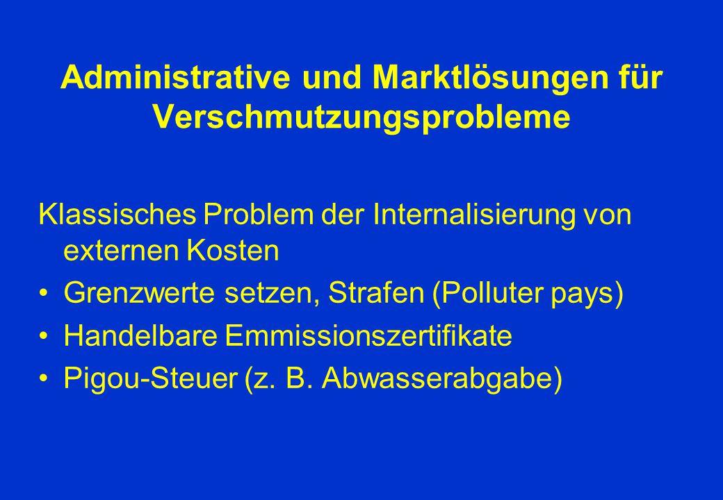 Administrative und Marktlösungen für Verschmutzungsprobleme