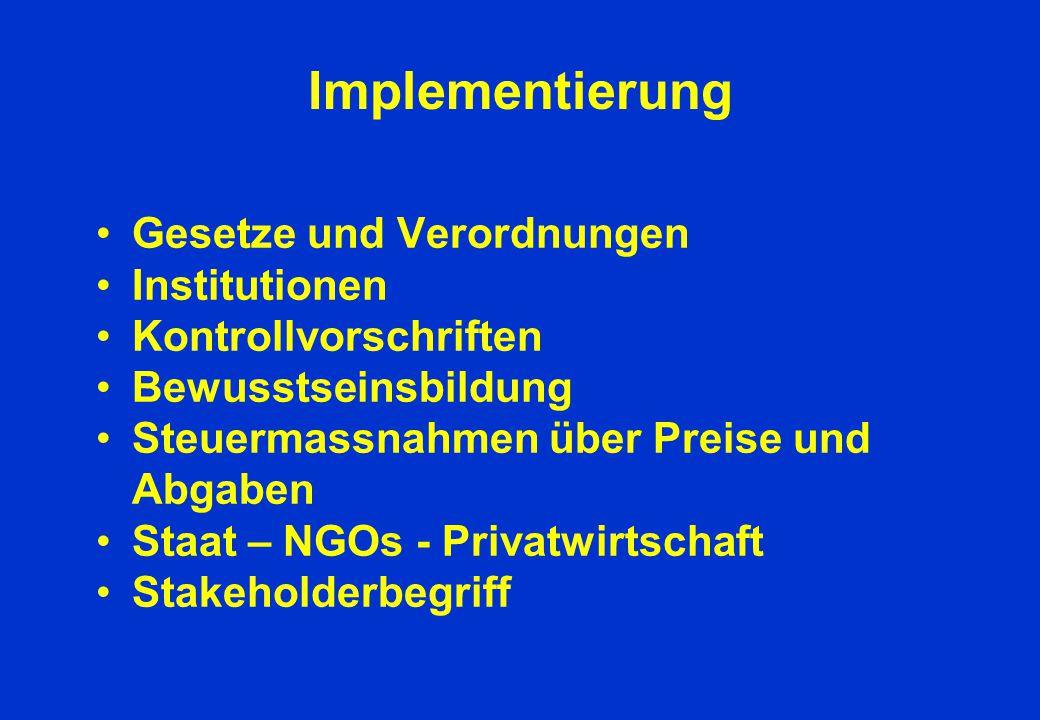 Implementierung Gesetze und Verordnungen Institutionen