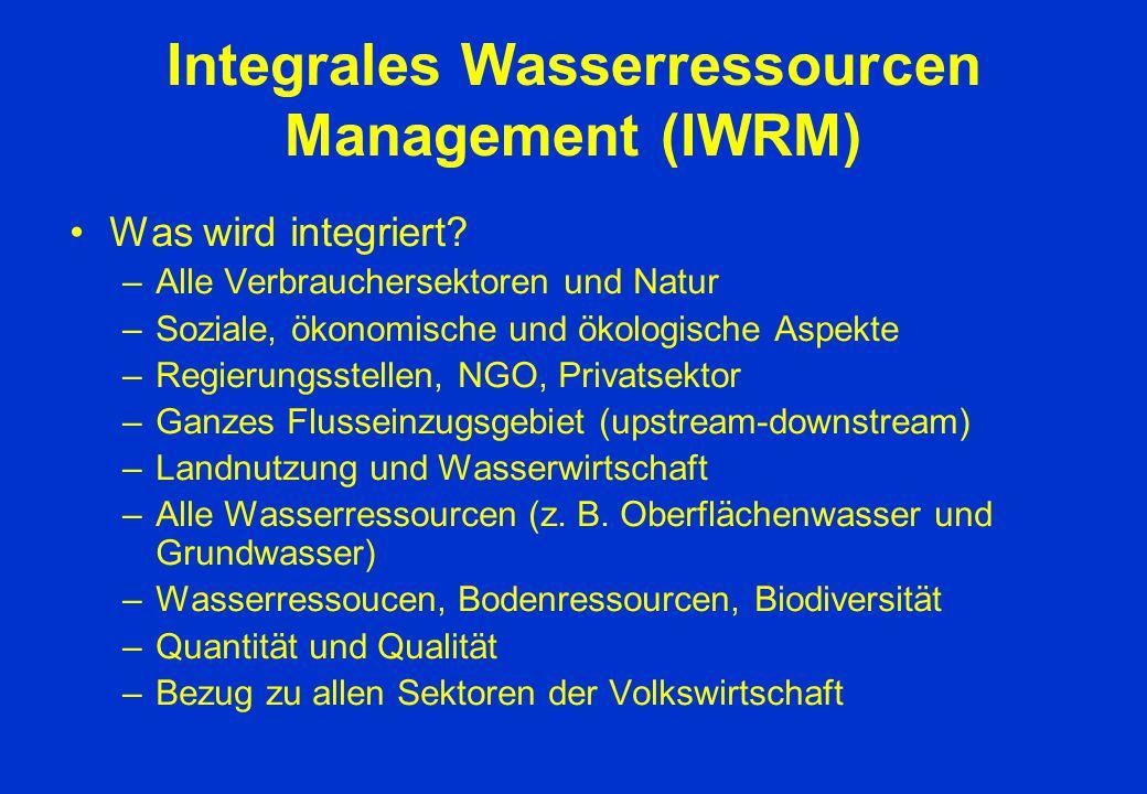 Integrales Wasserressourcen Management (IWRM)