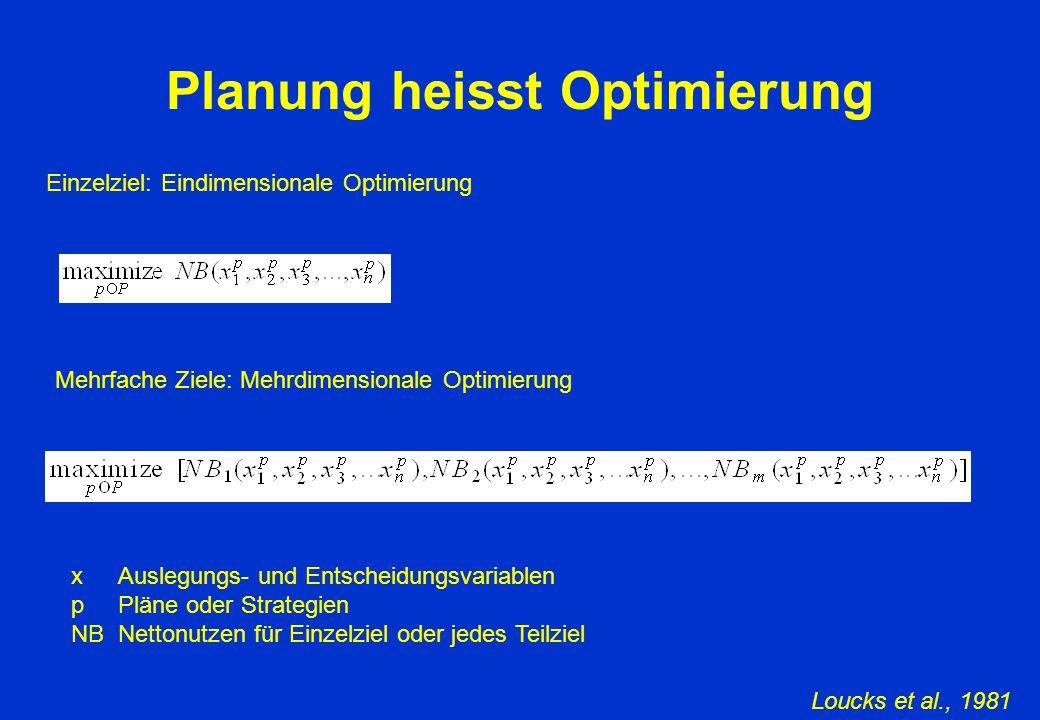 Planung heisst Optimierung
