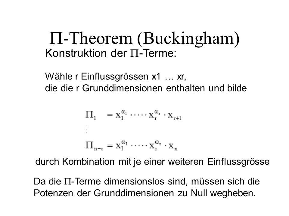 P-Theorem (Buckingham)