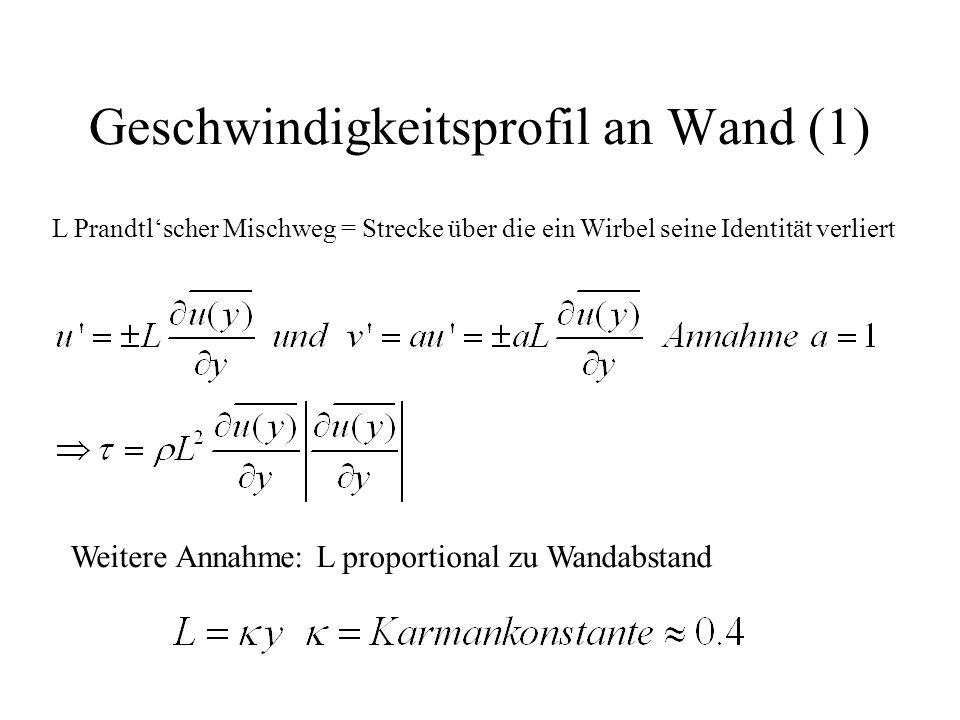 Geschwindigkeitsprofil an Wand (1)