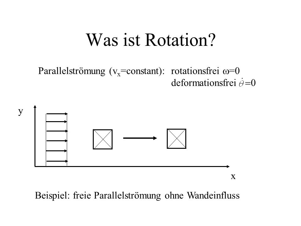 Was ist Rotation Parallelströmung (vx=constant): rotationsfrei w=0