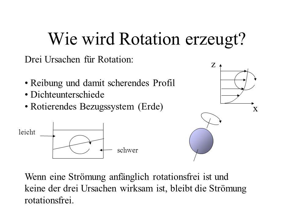 Wie wird Rotation erzeugt