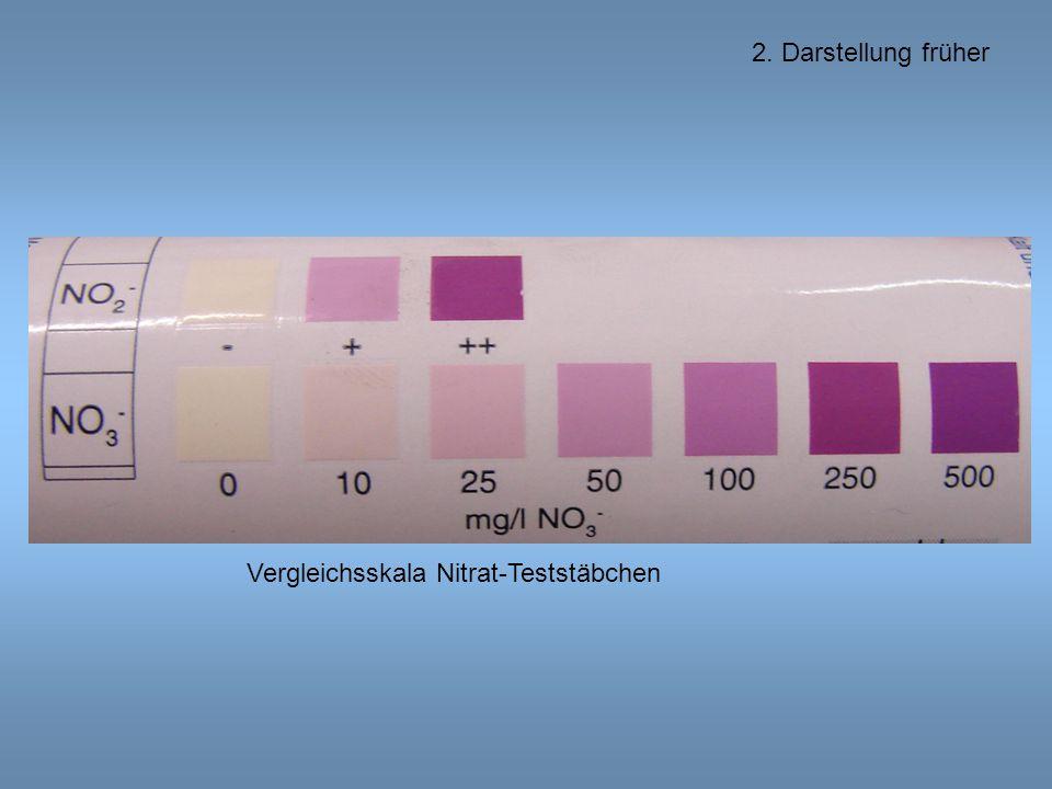2. Darstellung früher Vergleichsskala Nitrat-Teststäbchen