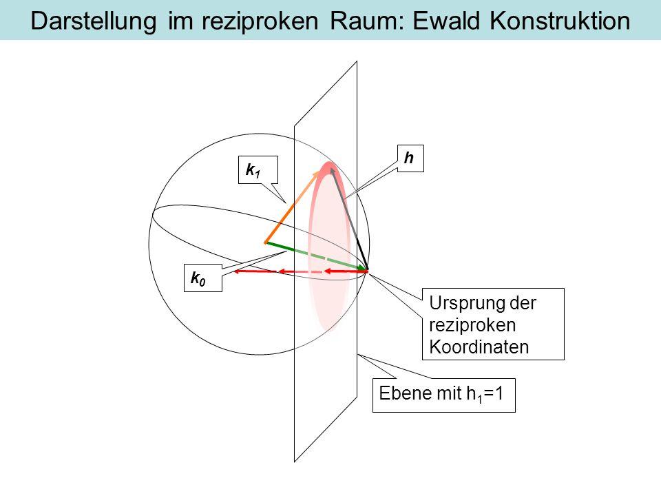 Koordinaten Ebene Matlab - Koordinaten beschreiben die Position von ...