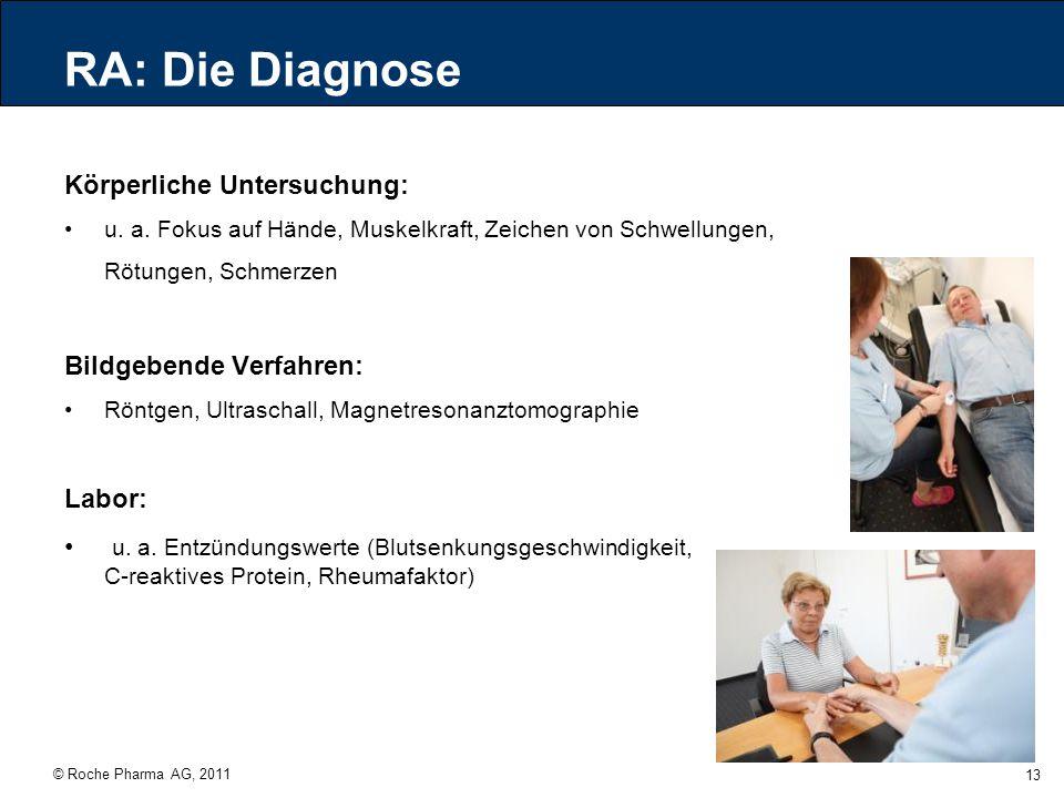 RA: Die Diagnose Körperliche Untersuchung: Bildgebende Verfahren: