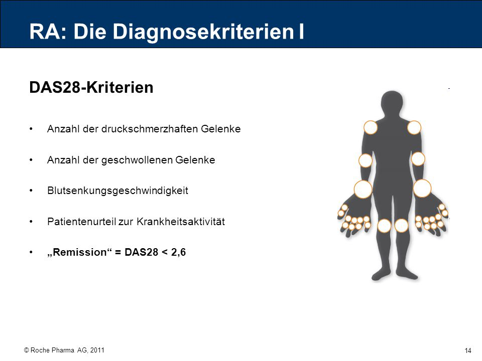 RA: Die Diagnosekriterien I