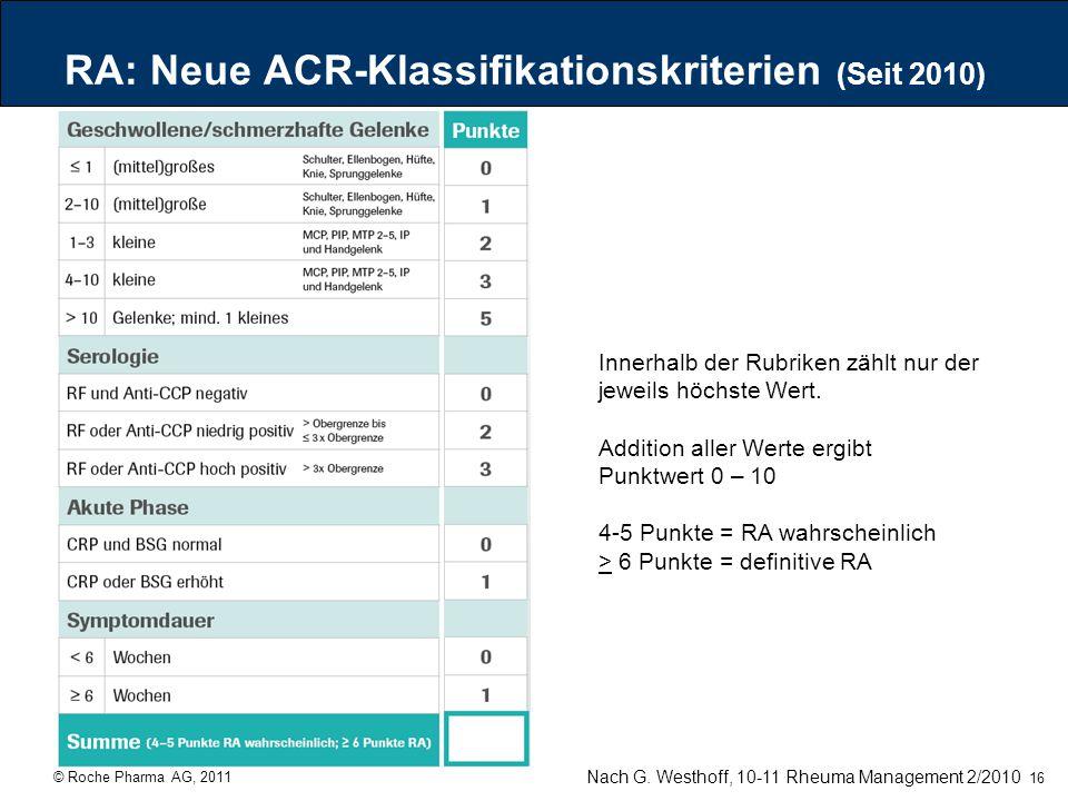 RA: Neue ACR-Klassifikationskriterien (Seit 2010)