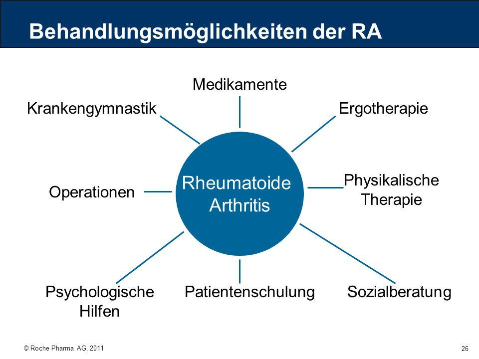 Behandlungsmöglichkeiten der RA