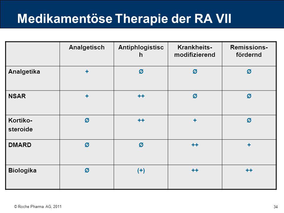 Medikamentöse Therapie der RA VII