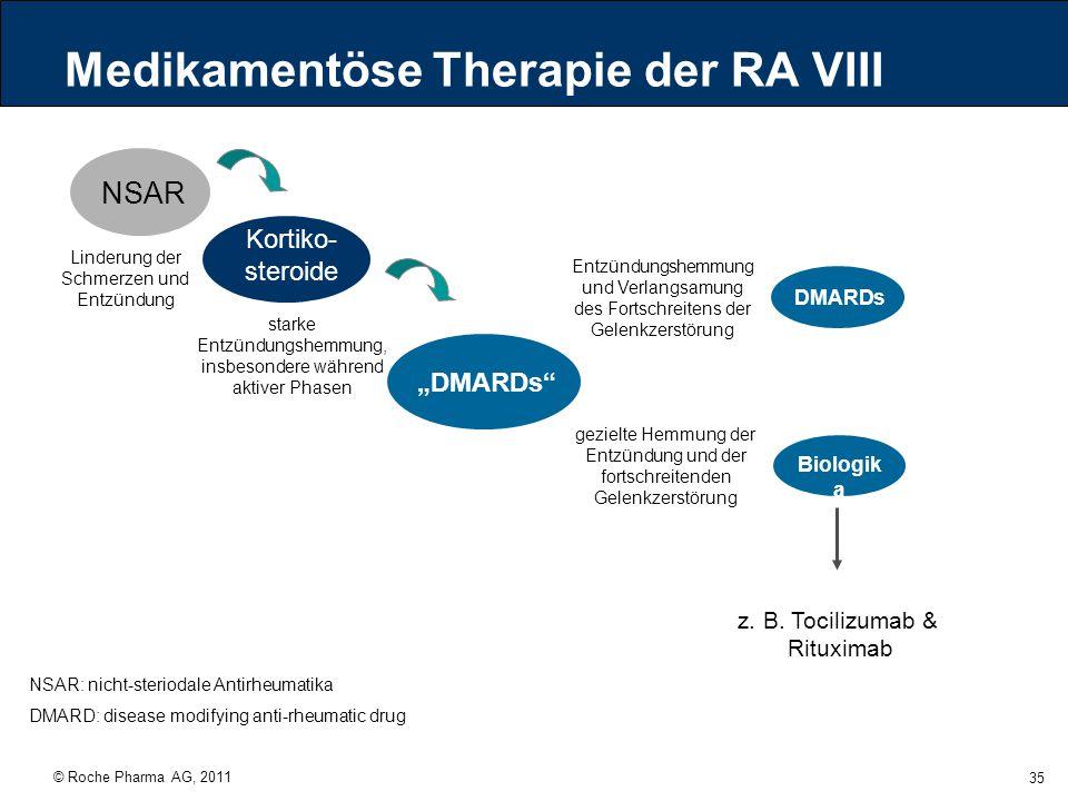 Medikamentöse Therapie der RA VIII