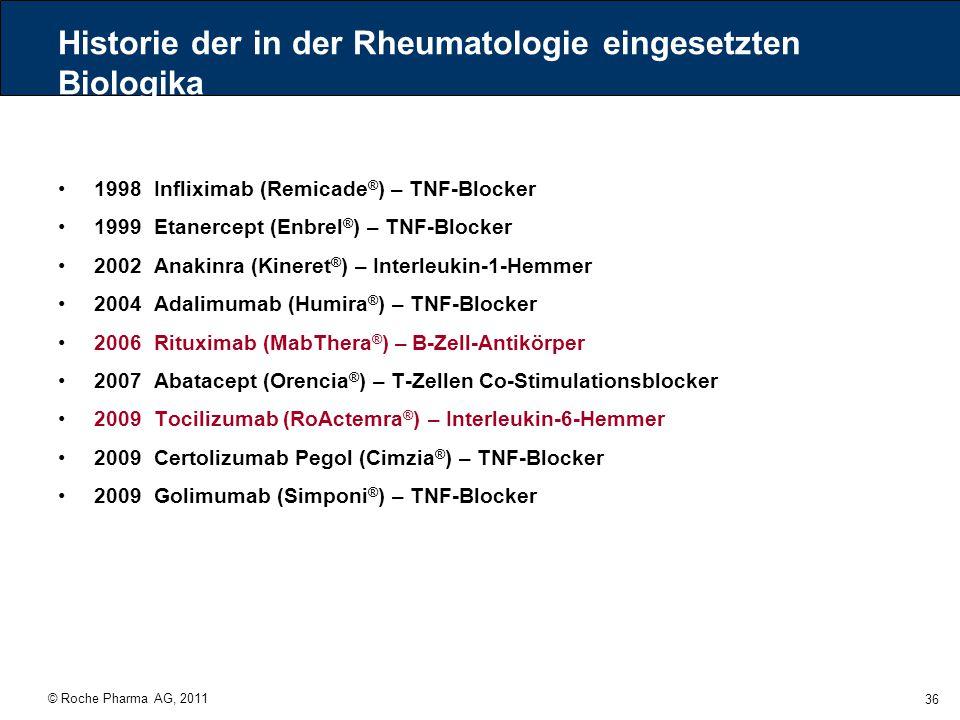Historie der in der Rheumatologie eingesetzten Biologika