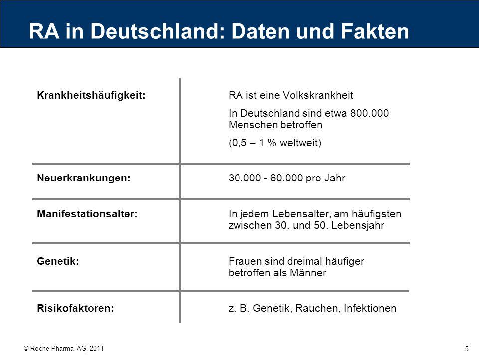 RA in Deutschland: Daten und Fakten