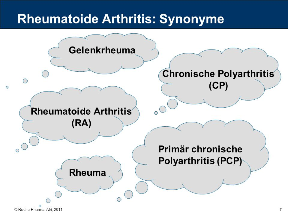 Rheumatoide Arthritis: Synonyme