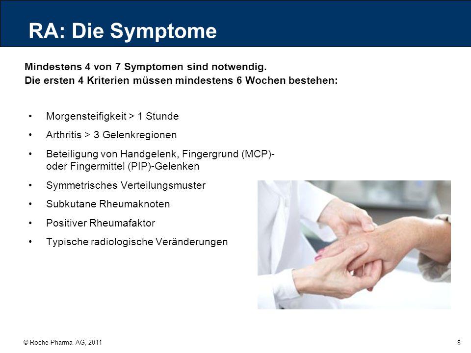 RA: Die Symptome Mindestens 4 von 7 Symptomen sind notwendig.