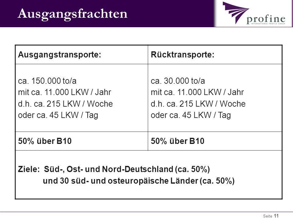 Ausgangsfrachten Ausgangstransporte: Rücktransporte: ca. 150.000 to/a