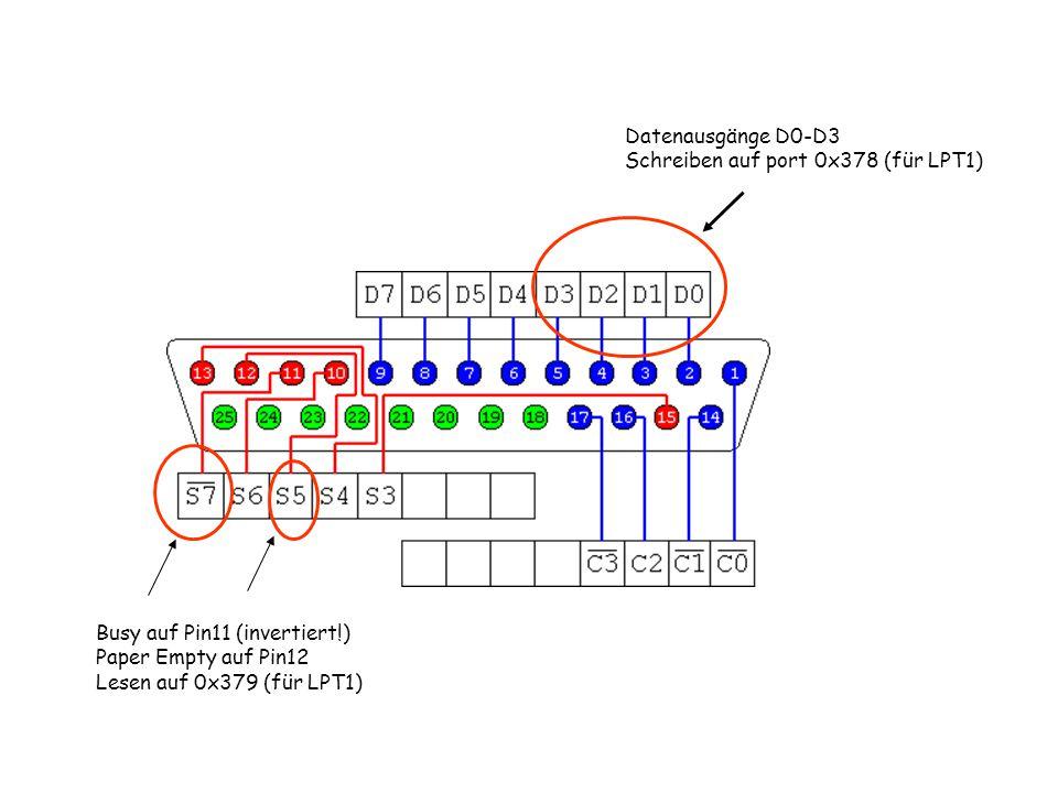 Datenausgänge D0-D3 Schreiben auf port 0x378 (für LPT1) Busy auf Pin11 (invertiert!) Paper Empty auf Pin12.