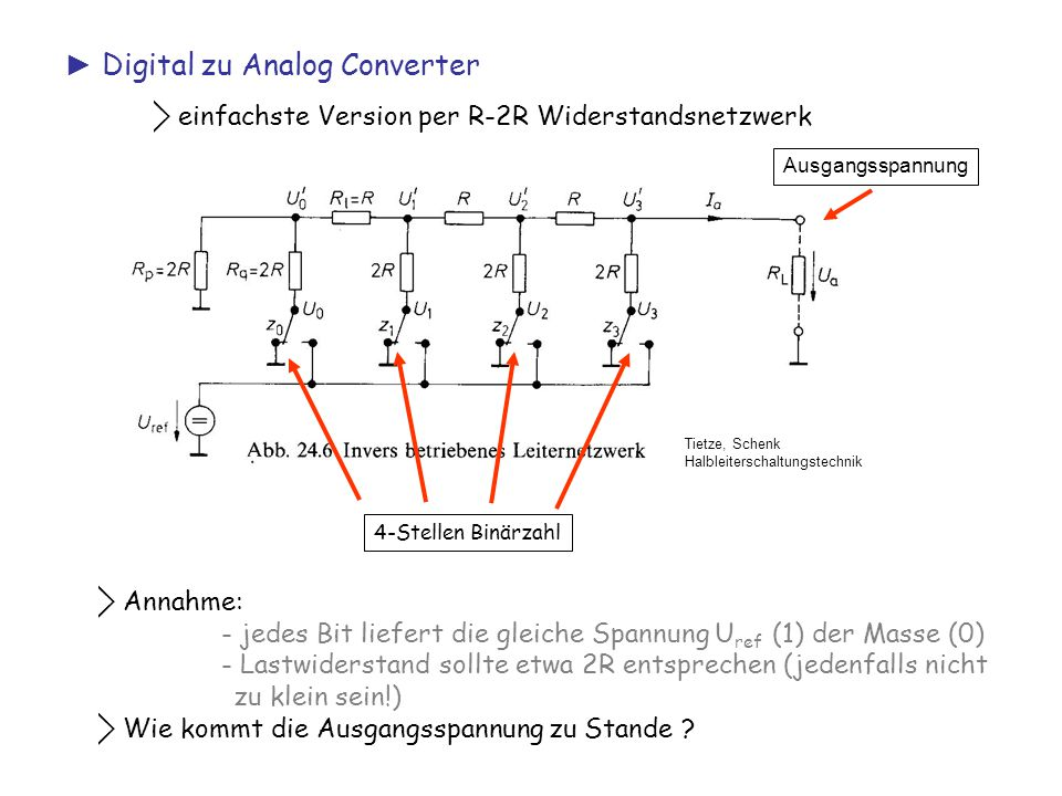 ► Digital zu Analog Converter