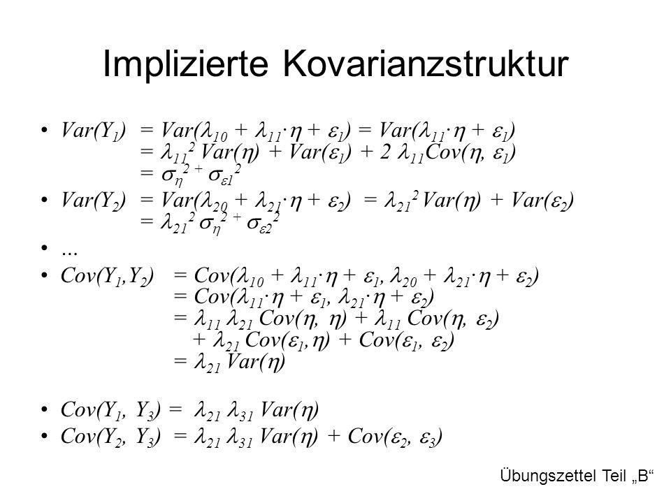 Implizierte Kovarianzstruktur