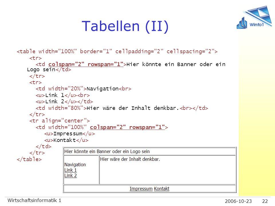 Tabellen (II) <table width= 100% border= 1 cellpadding= 2 cellspacing= 2 > <tr>