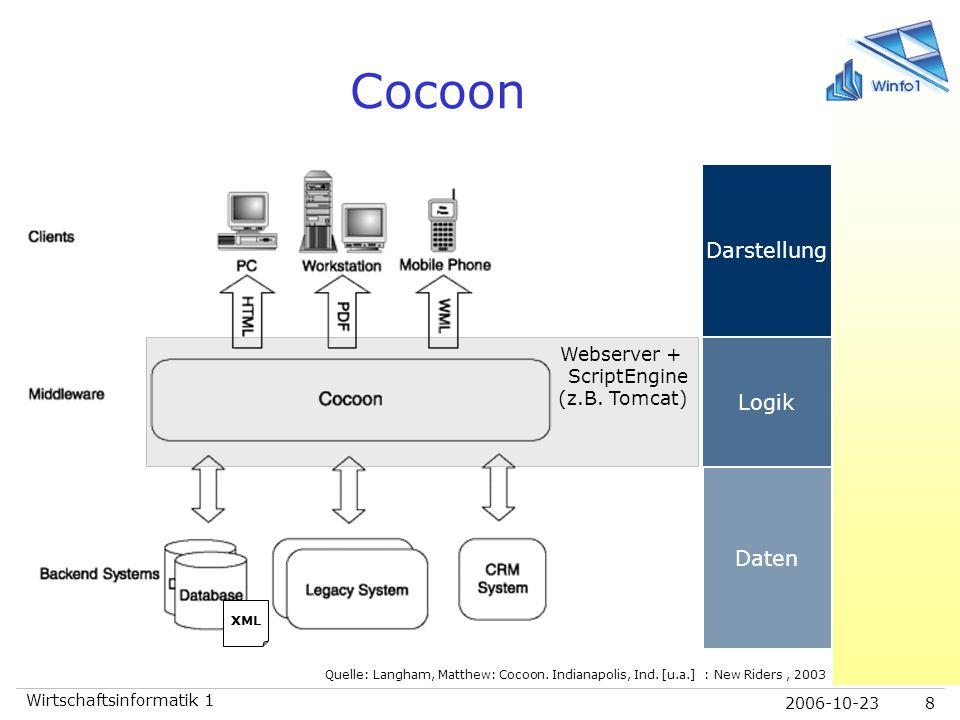 Cocoon Darstellung Logik Daten Webserver + ScriptEngine (z.B. Tomcat)