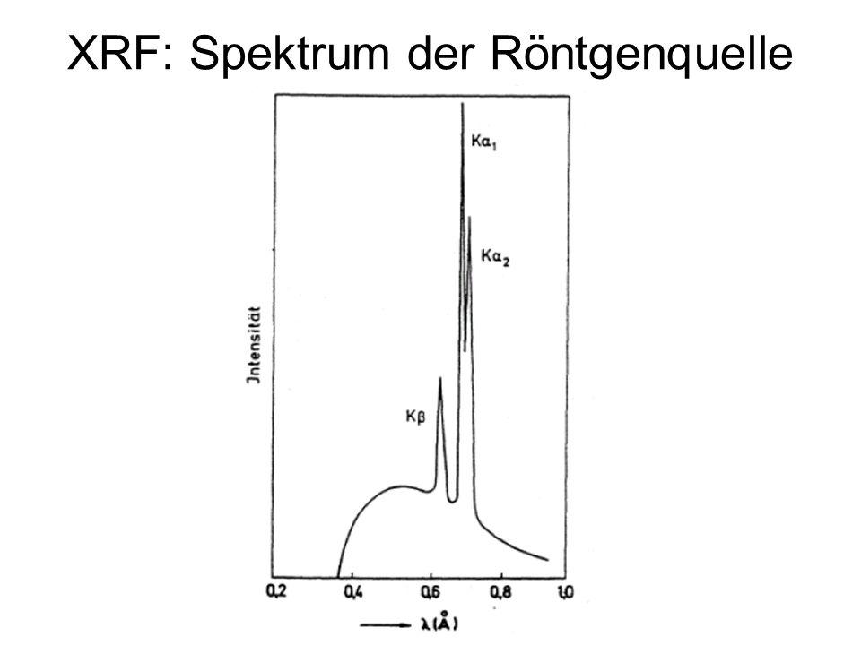 XRF: Spektrum der Röntgenquelle