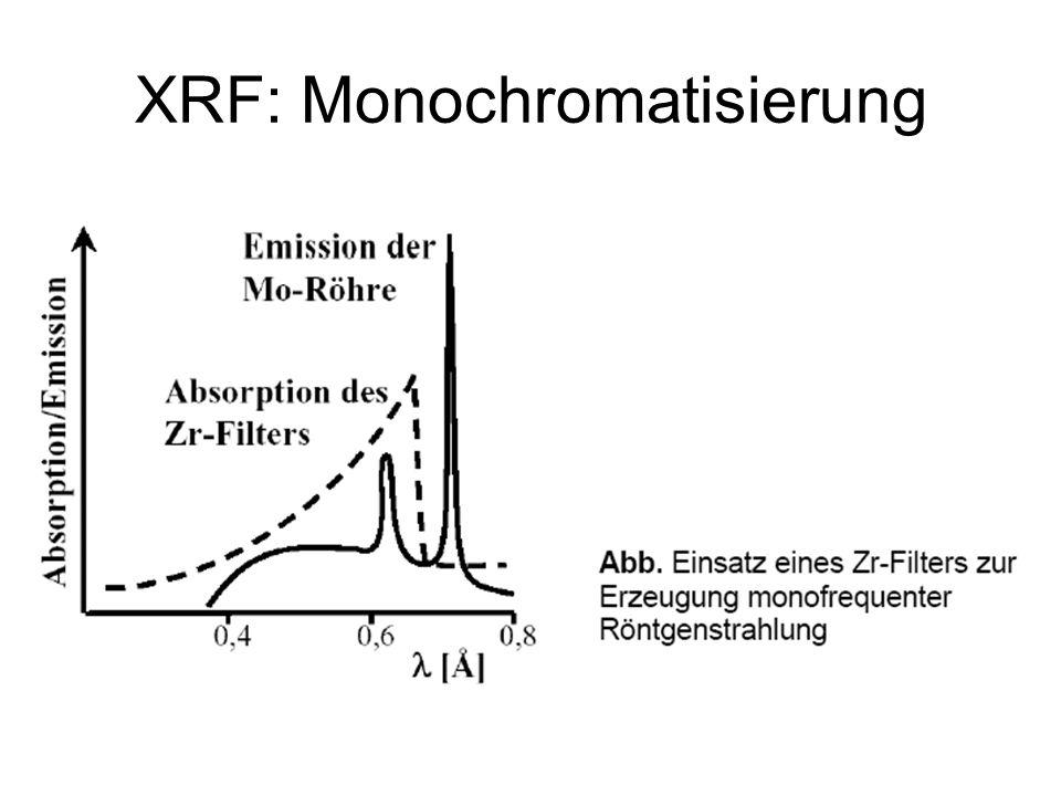 XRF: Monochromatisierung