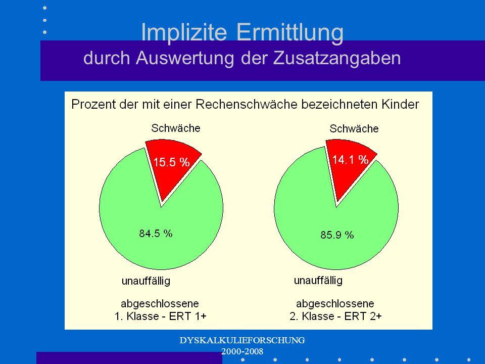 Implizite Ermittlung durch Auswertung der Zusatzangaben