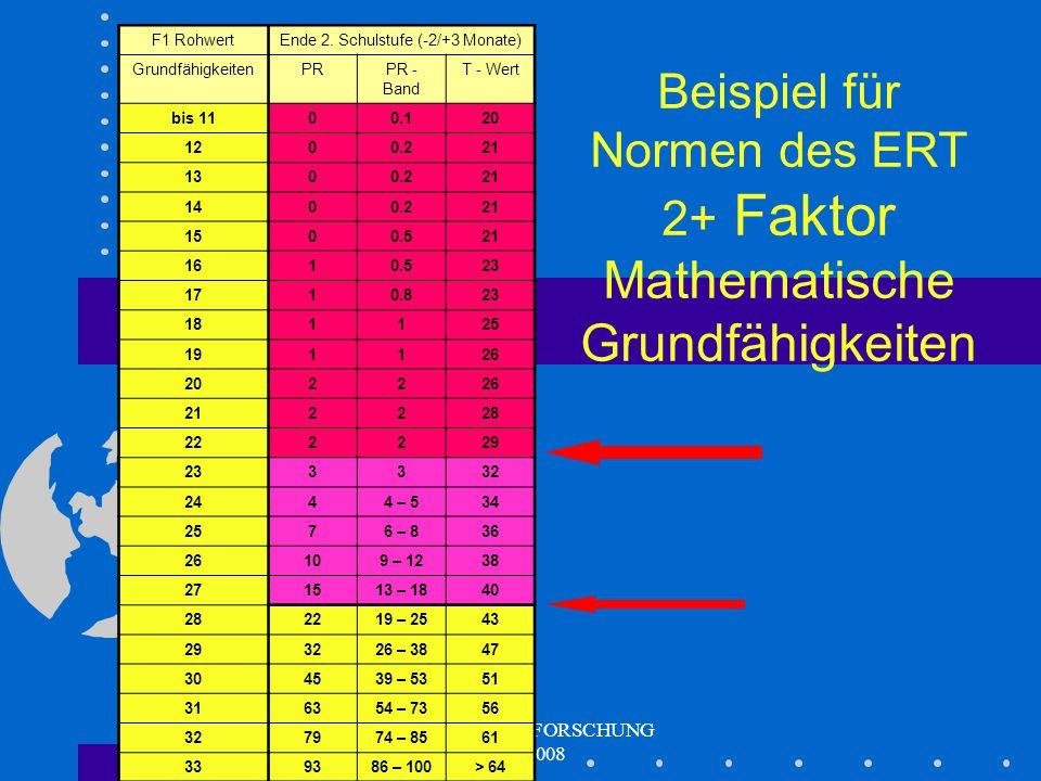 Beispiel für Normen des ERT 2+ Faktor Mathematische Grundfähigkeiten